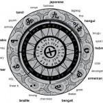 9-9-9_Glyph-Map